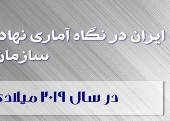 ایران تحت حاکمیت ولایت فقیه در نگاه آماری نهادهای سازمان ملل سال ۲۰۱۹