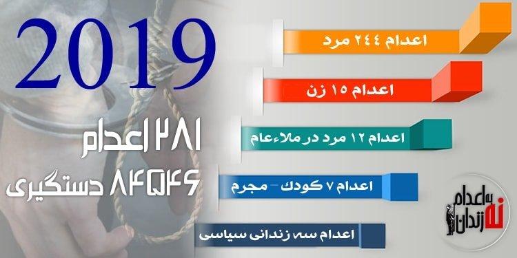 گزارش سالانه سرکوب و نقض حقوق بشر در ایران – سال میلادی ۲۰۱۹