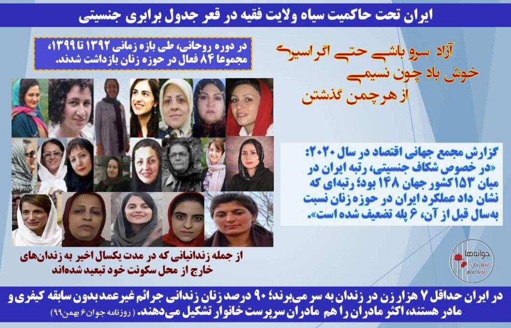 ایران درقعر جدول برابری جنسیتی